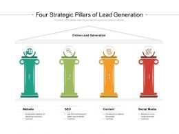 Four Strategic Pillars Of Lead Generation