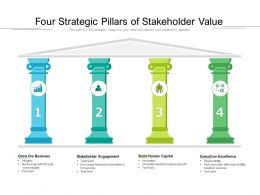 Four Strategic Pillars Of Stakeholder Value
