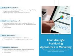 Four Strategic Positioning Approaches In Marketing