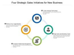 Four Strategic Sales Initiatives For New Business