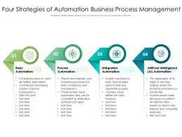 Four Strategies Of Automation Business Process Management