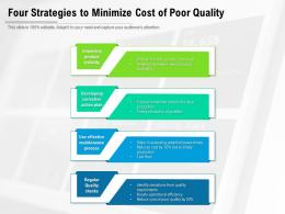 Four Strategies To Minimize Cost Of Poor Quality