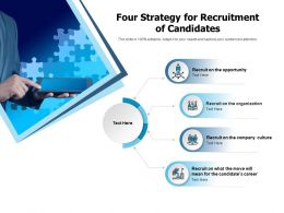 Four Strategy For Recruitment Of Candidates
