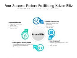 Four Success Factors Facilitating Kaizen Blitz