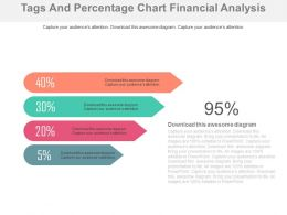 Four Tags And Percentage Chart Financial Analysis Powerpoint Slides
