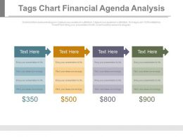Four Tags Chart For Financial Agenda Analysis Powerpoint Slides