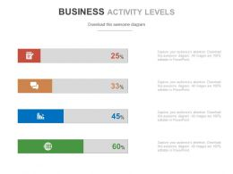 Four Tags For Business Activity Levels Powerpoint Slides