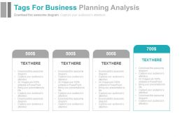 Four Tags For Business Planning Analysis Powerpoint Slides