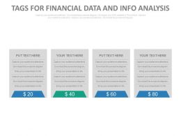 Four Tags For Financial Data And Info Analysis Powerpoint Slides