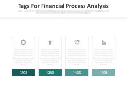Four Tags For Financial Process Analysis Powerpoint Slides