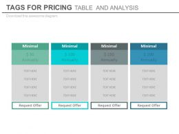 Four Tags For Pricing Tables And Analysis Powerpoint Slides