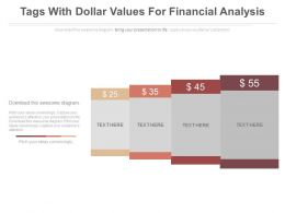 Four Tags With Dollar Values For Financial Analysis Powerpoint Slides