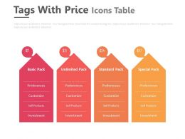 Four Tags With Icons Price Table Powerpoint Slides