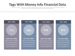 Four Tags With Money Info Financial Data Powerpoint Slides