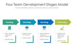 Four Team Development Stages Model
