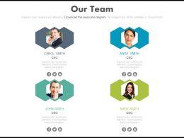 Four Team Members For Social Media Communication Powerpoint Slides