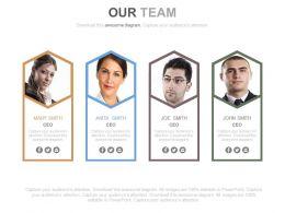 Four Team Members For Strategic Planning Powerpoint Slides