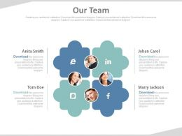 Four Team Peoples For Social Media Marketing Powerpoint Slides