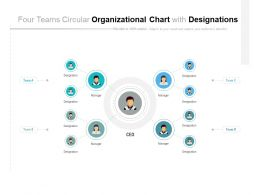 Four Teams Circular Organizational Chart With Designations