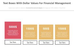 Four Text Boxes With Dollar Values For Financial Management Powerpoint Slides