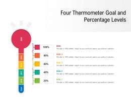 Four Thermometer Goal And Percentage Levels