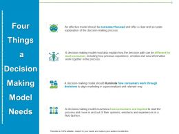 Four Things A Decision Making Model Needs Ppt Powerpoint Presentation Layouts