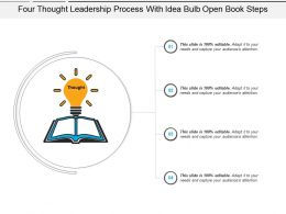 Four Thought Leadership Process With Idea Bulb Open Book Steps