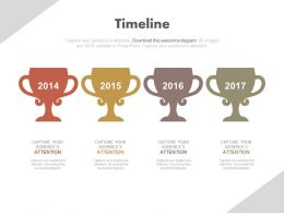 Four Trophies for Year Based Success Representation Powerpoint Slides