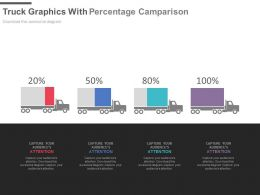 Four Trucks Graphics With Percentage Comparison Powerpoint Slides