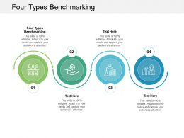 Four Types Benchmarking Ppt Powerpoint Presentation Slides Graphic Tips Cpb