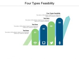 Four Types Feasibility Ppt Powerpoint Presentation Slides Graphics Cpb