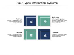 Four Types Information Systems Ppt Powerpoint Presentation Styles Picture Cpb