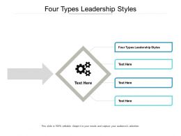 Four Types Leadership Styles Ppt Powerpoint Presentation Background Image Cpb