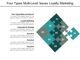four_types_multilevel_issues_loyalty_marketing_corporate_hr_strategy_cpb_Slide01