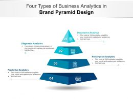 Four Types Of Business Analytics In Brand Pyramid Design