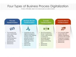 Four Types Of Business Process Digitalization