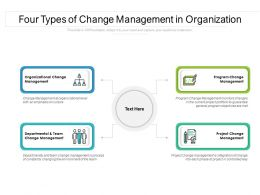 Four Types Of Change Management In Organization