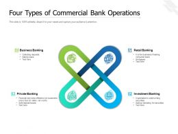 Four Types Of Commercial Bank Operations