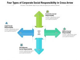 Four Types Of Corporate Social Responsibility In Cross Arrow