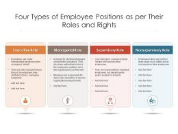 Four Types Of Employee Positions As Per Their Roles And Rights
