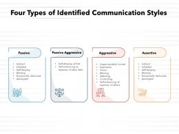 Four Types Of Identified Communication Styles
