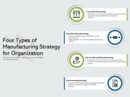 Four Types Of Manufacturing Strategy For Organization