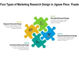Four Types Of Marketing Research Design In Jigsaw Piece Puzzle