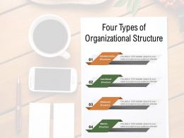 Four Types Of Organizational Structure