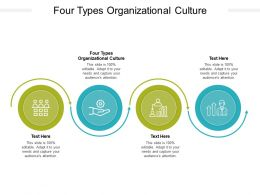 Four Types Organizational Culture Ppt Powerpoint Presentation Sample Cpb