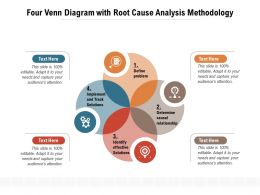 Four Venn Diagram With Root Cause Analysis Methodology