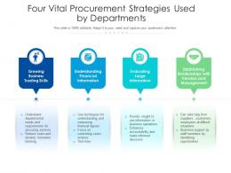 Four Vital Procurement Strategies Used By Departments