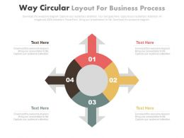 Four Way Circular Layout For Business Process Powerpoint Slides