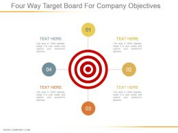 Four Way Target Board For Company Objectives Powerpoint Themes
