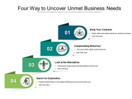 Four Way To Uncover Unmet Business Needs